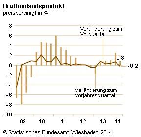 BIP-Quartal-02