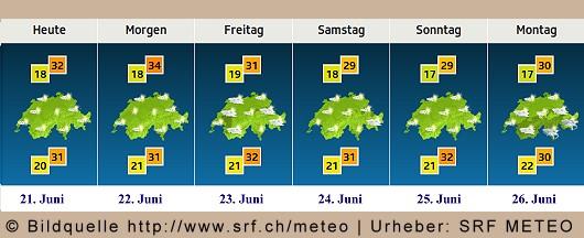 20170621_wetter-srf-meteo_530x216