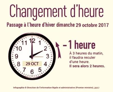 Zeitumstellung_france