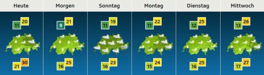 Wetter Temperaturen Sommeranfang 2018