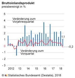 BIP_03_Quartal_Langtext