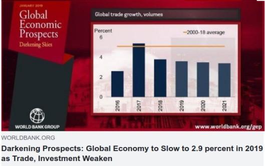 worldbank_globaleconomicprospects
