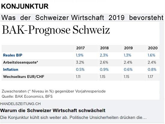 BAK-Prognose_CH