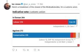 Twitter_Ian_Jones_indicative-vote