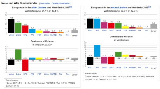 Europawahl_neue_u_alte_BuLaender