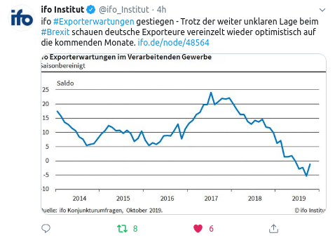 IFO-Geschaeftsklima-Index-steigt