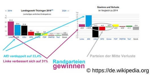 landtagswahl_2019_thueringen_small