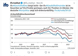 ifo-geschaeftsklima-index-november