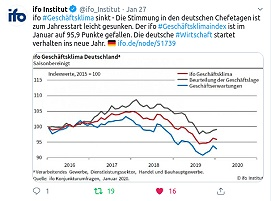 ifo-geschaeftsklima-index-januar