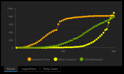 20200316_exponentieller_Anstieg_Coronavirus-Curve