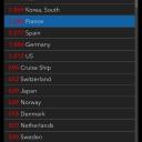 12.03.2020 | Italy 12'462 Germany 1'966 France 2'284 Austria 246 Switzerland 652