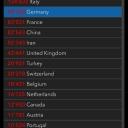 04.04.2020 | US 290'606 Italy 124'692 Germany 92'150 France 83'031 Switzerland 20'278 Austria 11'781