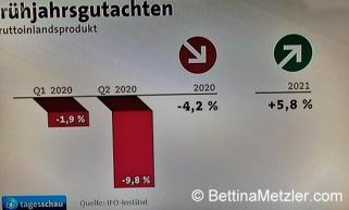 20200408_TV-Tagesschau_BIP_fuer_D