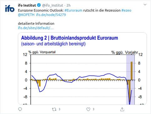 ifo-institut_Euroraum_Rezession