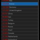 18.04.2020 | US 711'197 Italy 175'925 France 149'146 Germany 142'569 Switzerland 27'404 Austria 14'671