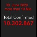 30.06.2020 | mehr als 10 Mio Infizierte weltweit