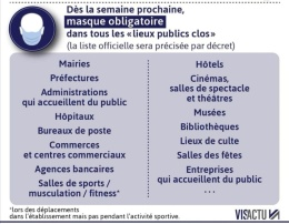 20200720-Maskenpflicht-France2