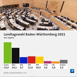 Tagesschau_LW_2021_BadenWuertt