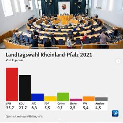 Tagesschau_LW_2021_RheinlandPZ